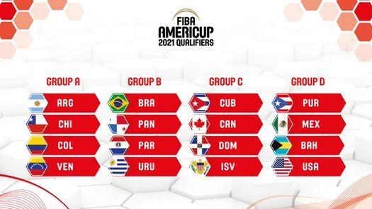 Comité Ejecutivo de FIBA da a conocer las sedes de los Clasificatorios de las Américas